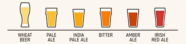 Cervezas estilo Ale