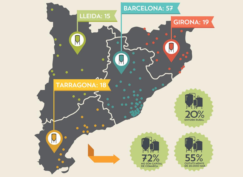 Distribución geográfica de las fábricas de cerveza artesana en Barcelona