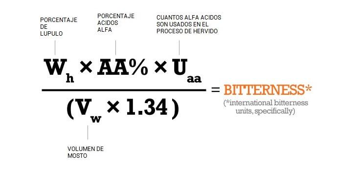 Ecuación para el cálculo del amargor de la cerveza