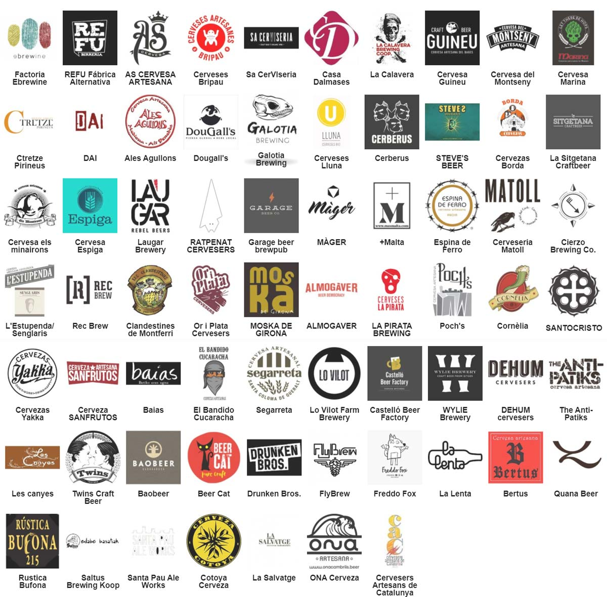 Cerveceras participantes en la Mostra Mediona 2021